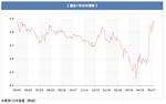 スクリーンショット 2013-05-26 0.30.01.png