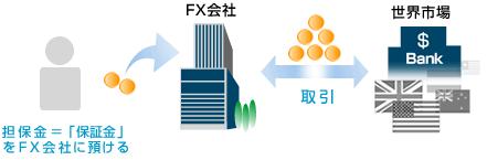fx_bank